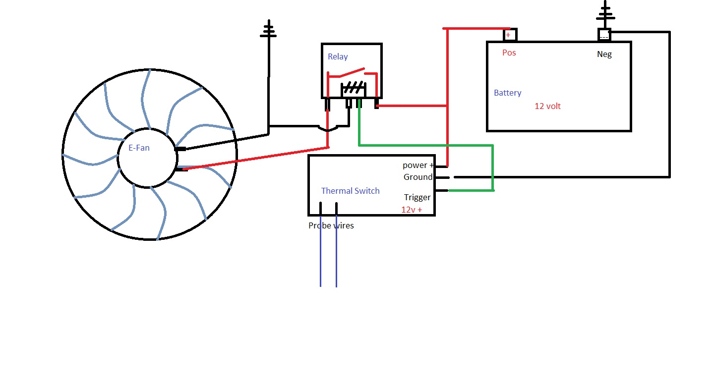 Wiring Fan Diagram Everything About Exhaust 3 Wires 12 Volt Relay Cooling 40 Hunter